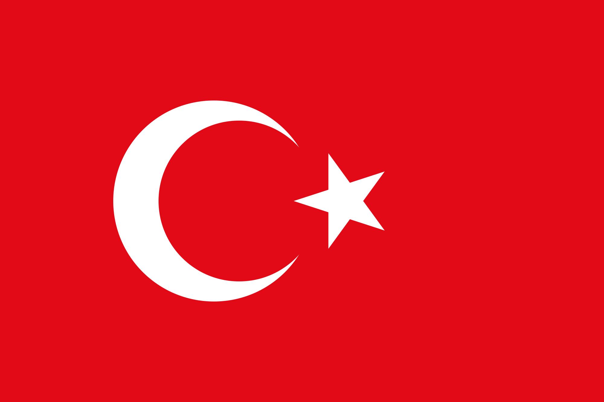 2019 Türkei